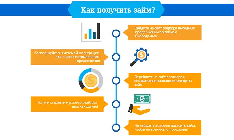 проблемы кредитных операций коммерческих банков